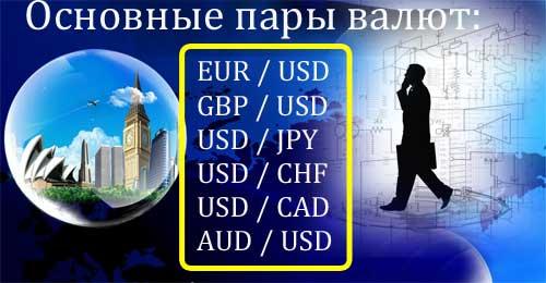 Валютный рынок основные понятия