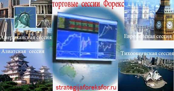 торговые сессии Форекс