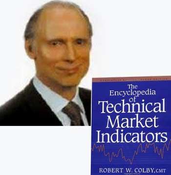 Энциклопедия технических индикаторов рынка (Роберт Колби)