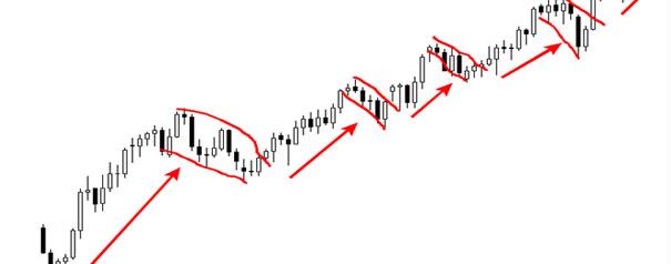 как торговать на рынке